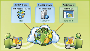 esri_cloud_plan_2_2